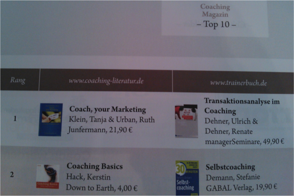 Coaching Magazin 2/2013